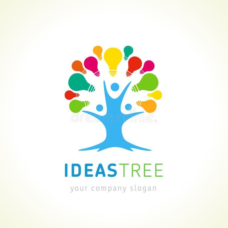 Logotipo del árbol de las ideas, plantilla creativa del vector del árbol humano stock de ilustración