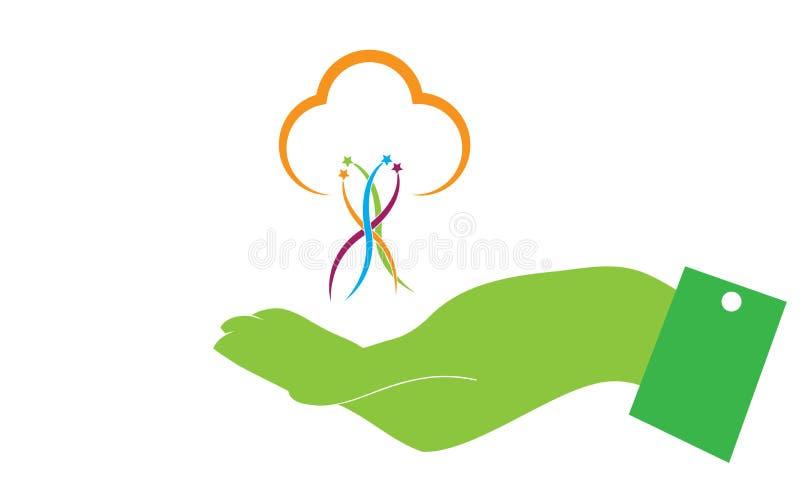 Logotipo del cuidado - cuidado Logo Template de la familia del vector y manos ilustración del vector