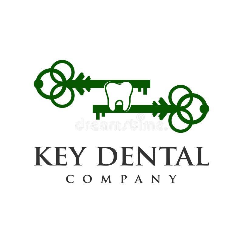 Logotipo dental dominante ilustración del vector