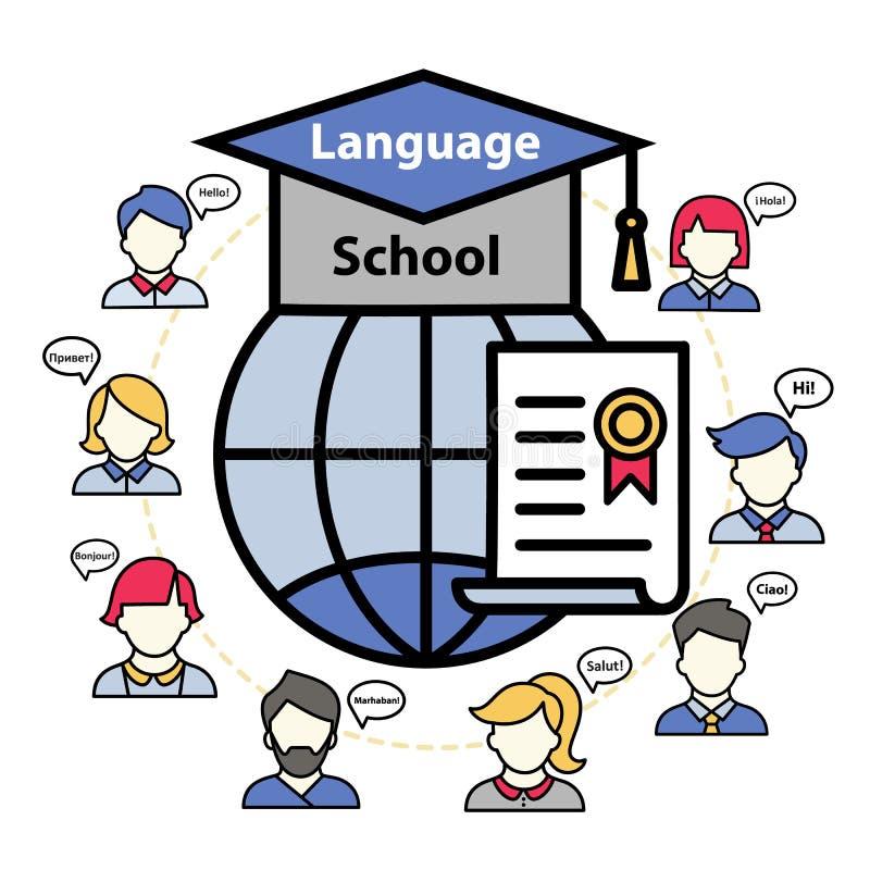 Logotipo do vetor de uma escola de língua no exterior ilustração do vetor