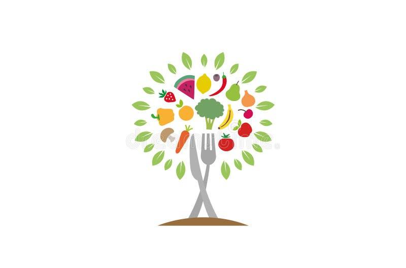 Logotipo fresco do símbolo da colher da forquilha do alimento da árvore ilustração do vetor