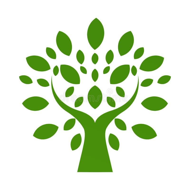Logotipo orgânico Logotipo disponivel das folhas Logotipo dos produtos naturais Cosmeti ilustração royalty free
