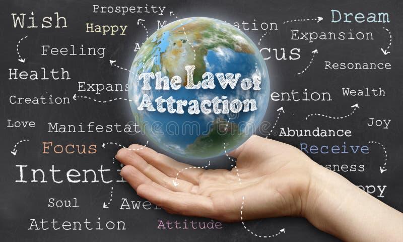 Loi d'attraction illustration libre de droits