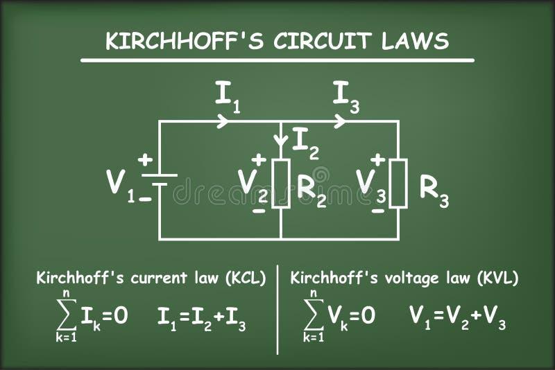 Lois de circuit du ` s de Kirchhoff sur le tableau vert illustration libre de droits
