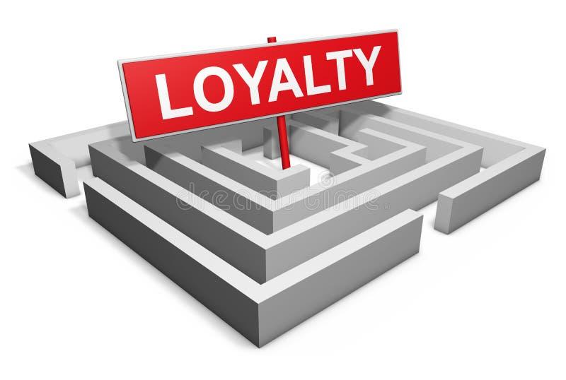 Lojalność klienta marketing ilustracji