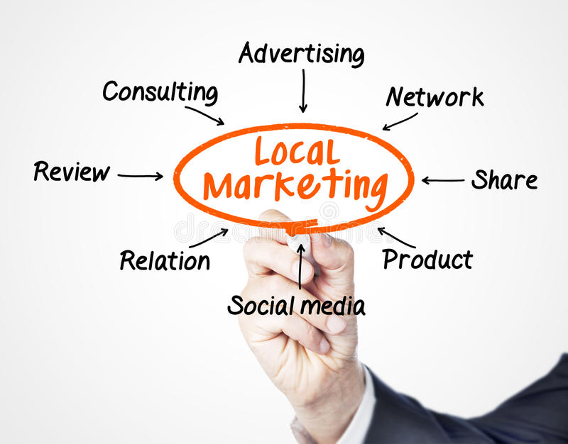 Lokale Marketing stock fotografie