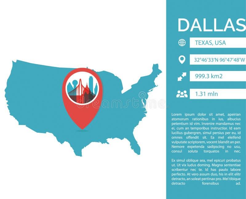 Lokalisierte Illustration Dallas-Karte infographic Vektor stock abbildung