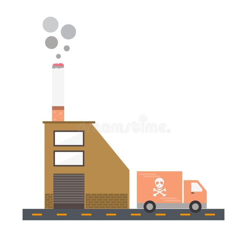 Lokalisiertes flaches Design der KarikaturZigarettenfabrik-Lieferung stock abbildung