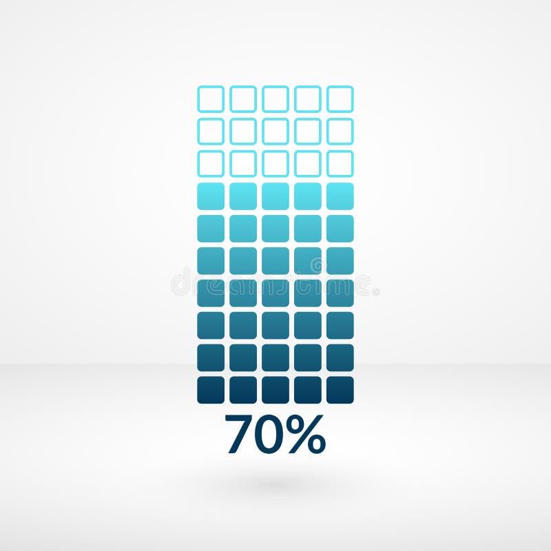 Lokalisiertes Symbol von siebzig Prozent quadratisches Diagramm Ikone des Prozentsatzvektors 70% für Geschäft, Downloading vektor abbildung