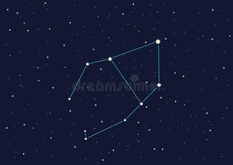 Lona da constelação ilustração royalty free