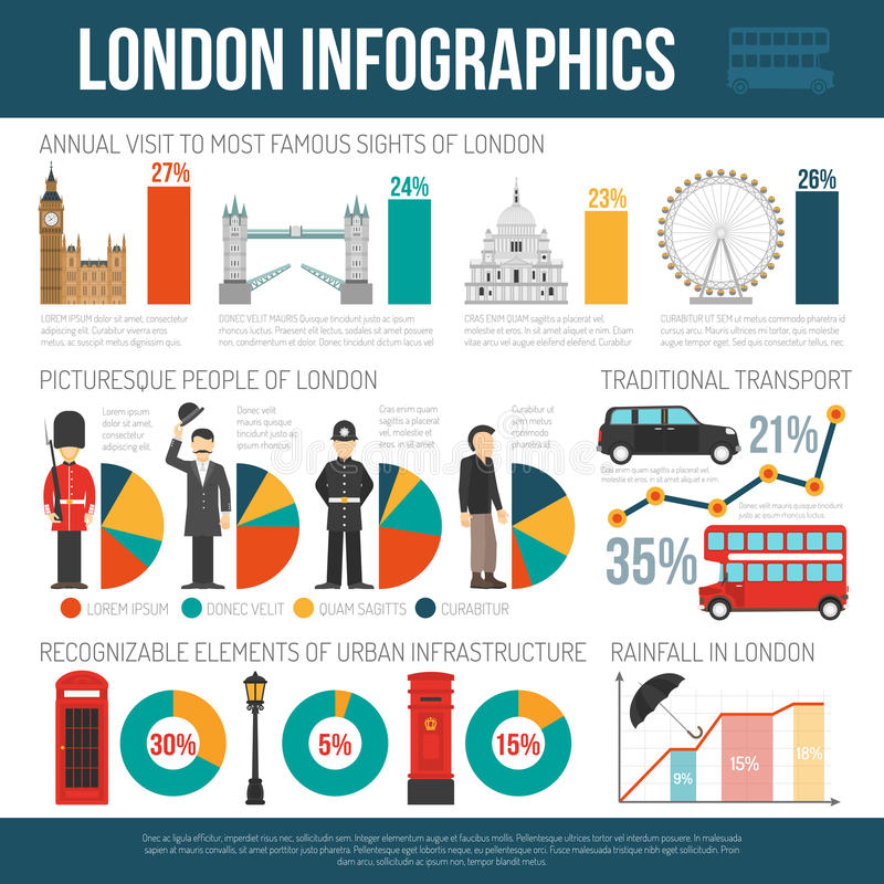London Culture Flat Infographic Poster. English weather culture traditions for travelers and statistic on london landmarks visitors infographic poster flat vector illustration