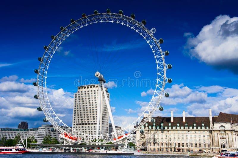 The London Eye. Under the sky