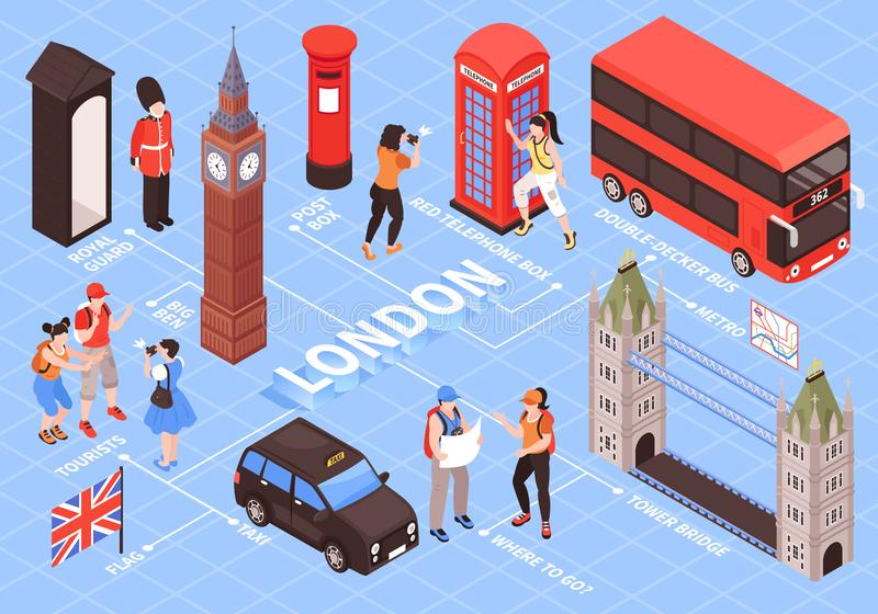 London Isometric Flowchart. With red telephone box royal guards post box tower bridge vintage elements vector illustration royalty free illustration