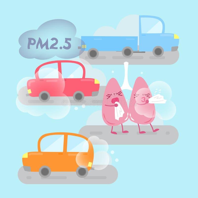 Long met luchtvervuiling stock illustratie