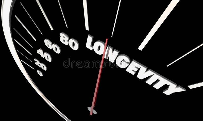 Longevity Lasting Life Span Word Speedometer royalty free illustration