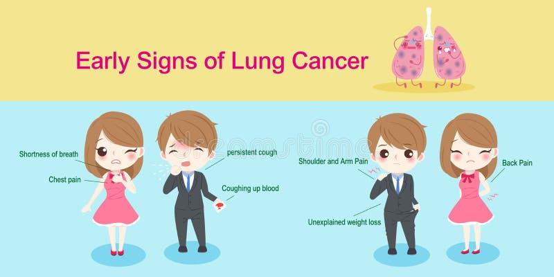 Longkankerconcept stock illustratie