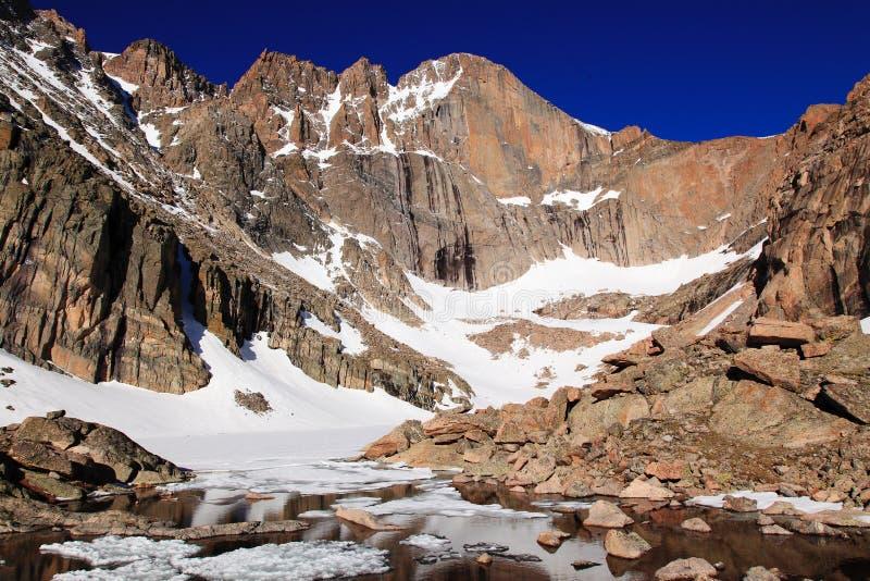 Longs o pico do lago chasm imagem de stock