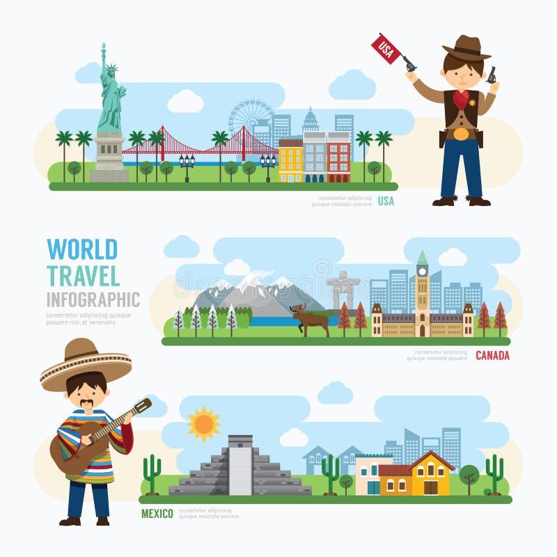 Lopp och utomhus- gränsmärke Mexiko, Kanada, USA malldesign stock illustrationer