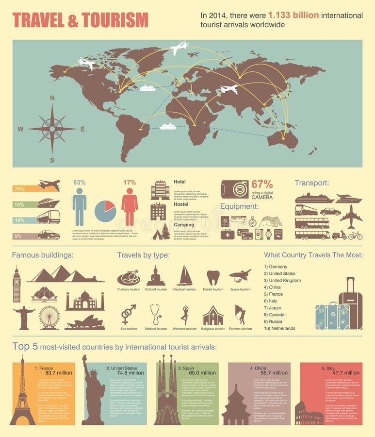 Lopp- och världsturism Infographic vektor vektor illustrationer