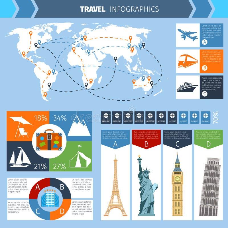 LoppInfographic uppsättning stock illustrationer