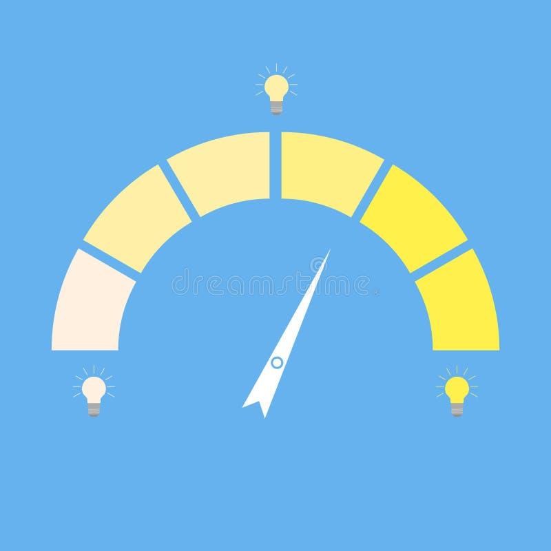Los índices valoran la bombilla de la idea Creatividad del indicador stock de ilustración