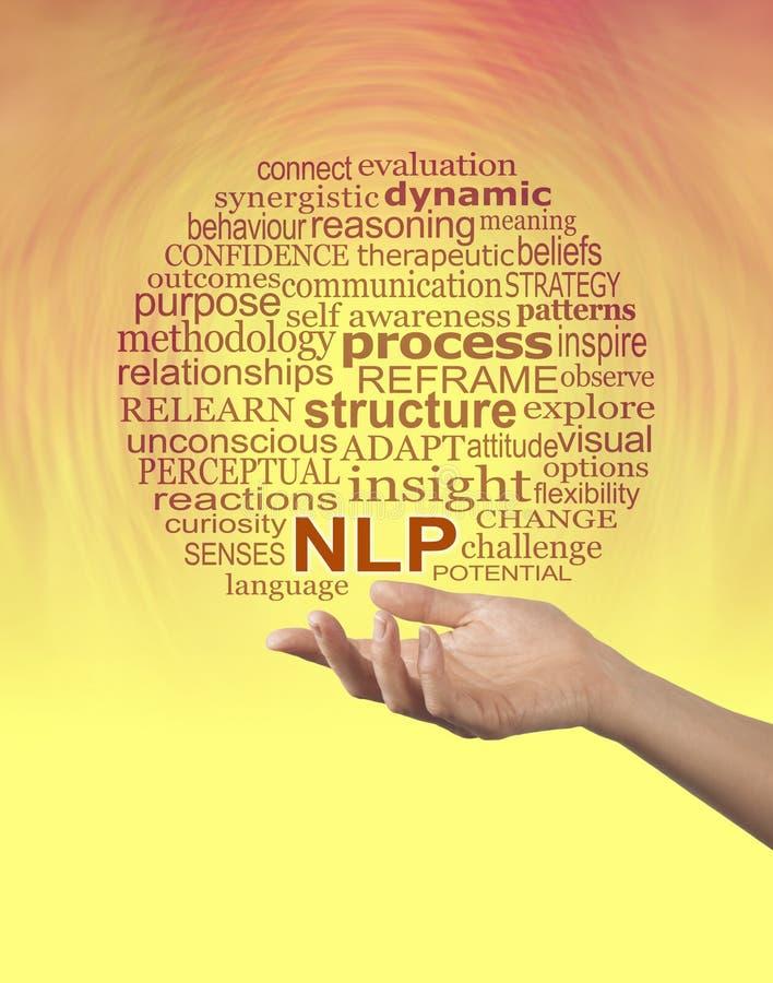 Los aspectos de la palabra neura del NLP de la programación lingüística se nublan - fotografía de archivo libre de regalías