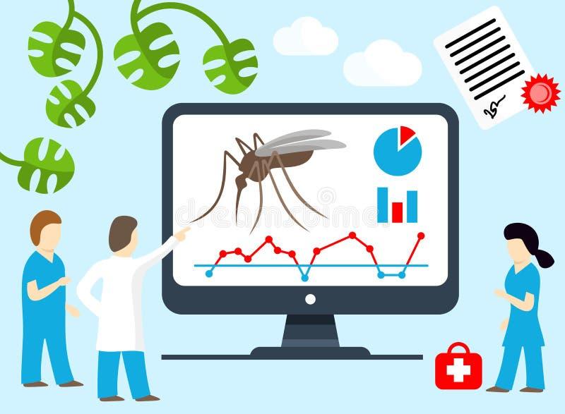 Los científicos, doctores sondan nuevas maneras de controlar malaria y el mosquito Investigación de la malaria, curación de la bú ilustración del vector