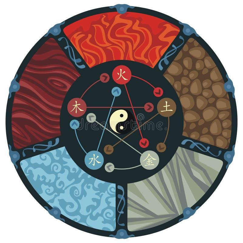 Los cinco elementos libre illustration