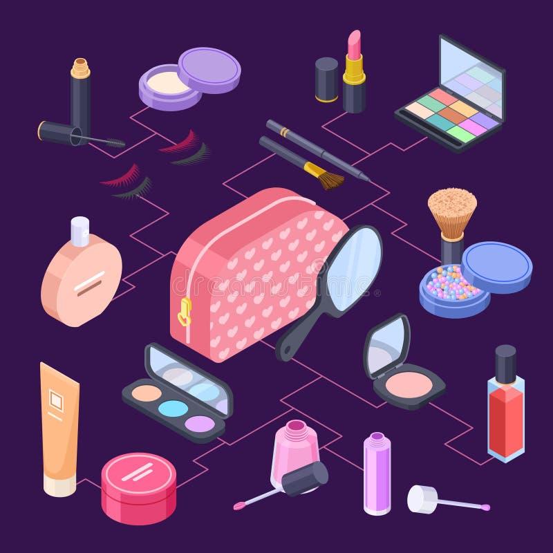 Los cosméticos isométricos femeninos empaquetan concepto del vector Cosméticos para la muchacha y la mujer - barra de labios, pol ilustración del vector