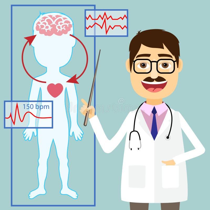 Los doctores dicen ilustración del vector