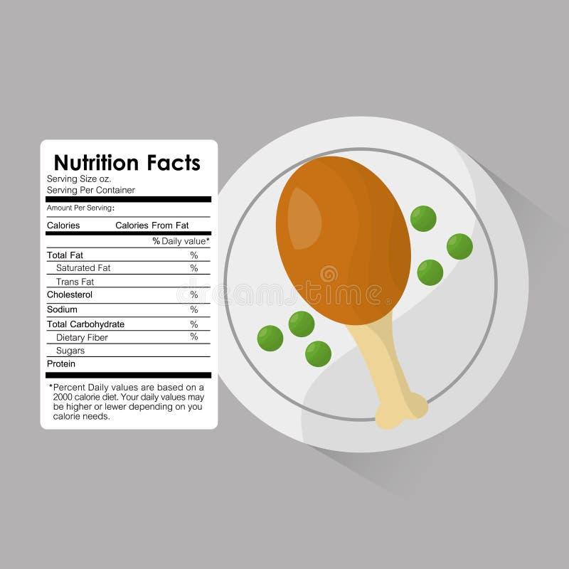Los hechos de la nutrición del pollo asado y los guisantes etiquetan la plantilla contenta ilustración del vector