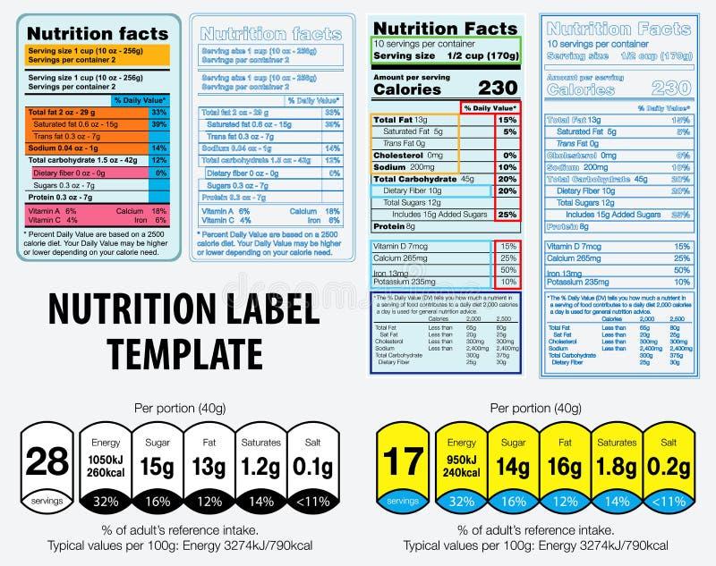 Los hechos de la nutrición etiquetan la plantilla ilustración del vector