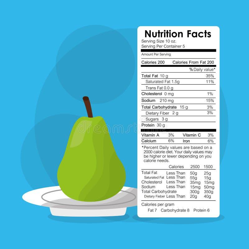 Los hechos de la nutrición de la fruta de la pera etiquetan la plantilla contenta ilustración del vector