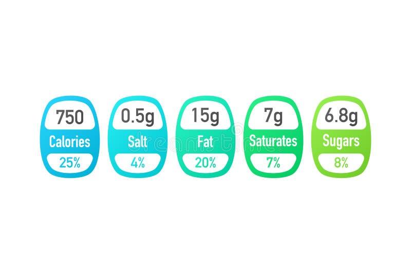 Los hechos de la nutrición vector etiquetas del paquete con calorías y la información del ingrediente ilustración del vector