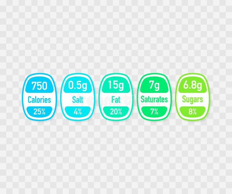 Los hechos de la nutrición vector etiquetas del paquete con calorías y la información del ingrediente libre illustration