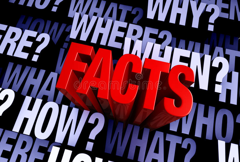 Los hechos emergen de las preguntas correctas stock de ilustración