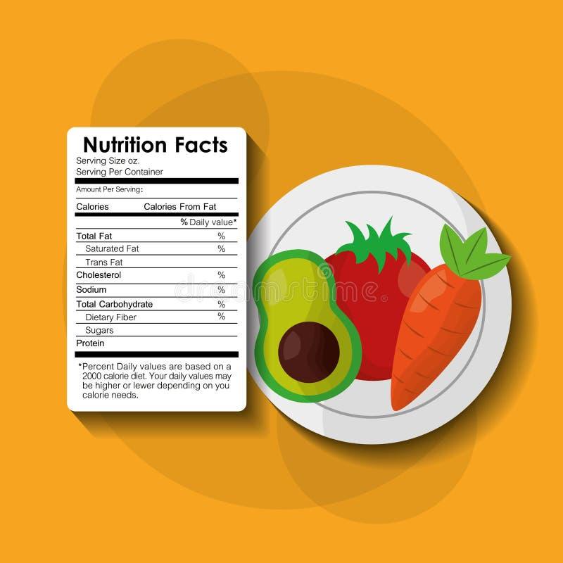 Los hechos sanos de la nutrición de la comida del aguacate de las verduras etiquetan ventajas libre illustration