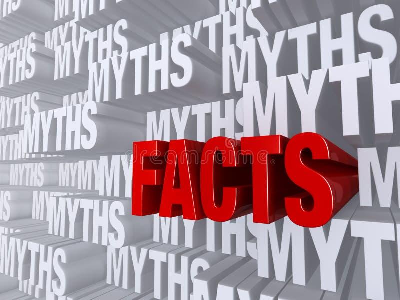 Los hechos se presentan ilustración del vector