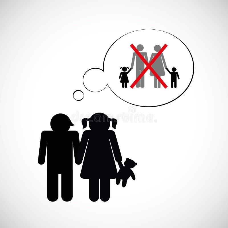 Los huérfanos de los hermanos piensan en sus padres stock de ilustración