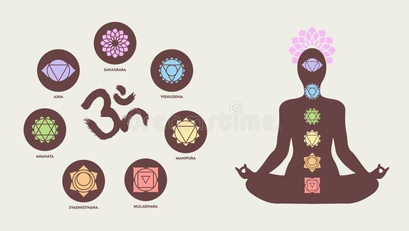 Los iconos de Chakra con la silueta humana que hace yoga presentan stock de ilustración