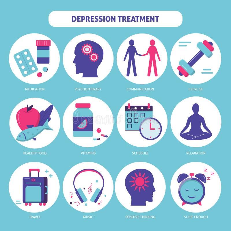 Los iconos del concepto del tratamiento de la depresión fijaron en estilo plano stock de ilustración