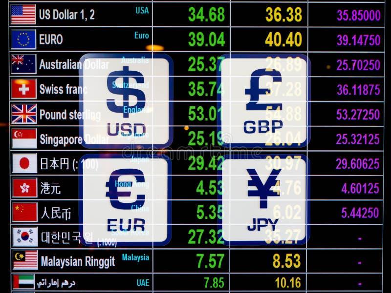 Tipo De Cambio De Moneda Del Mundo En Tablero Del Indicador Digital Foto De Archivo Imagen De Singapur Compra 66896688