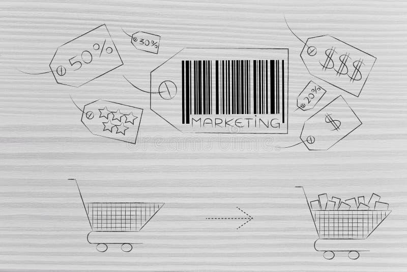 Los iconos del precio del márketing y vacian al carro de la compra lleno abajo stock de ilustración