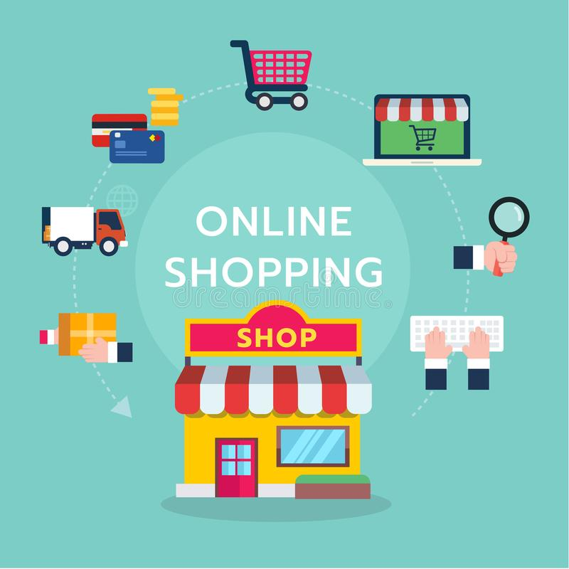 Los iconos planos diseñan el sistema para los pasos en línea de las compras infographic ilustración del vector