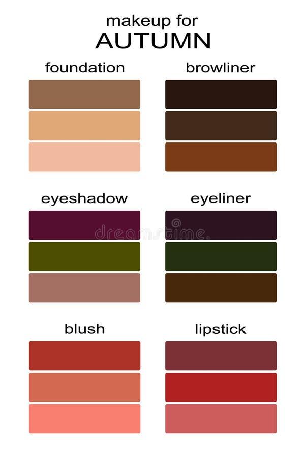 Los mejores colores del maquillaje para el tipo del otoño de aspecto stock de ilustración