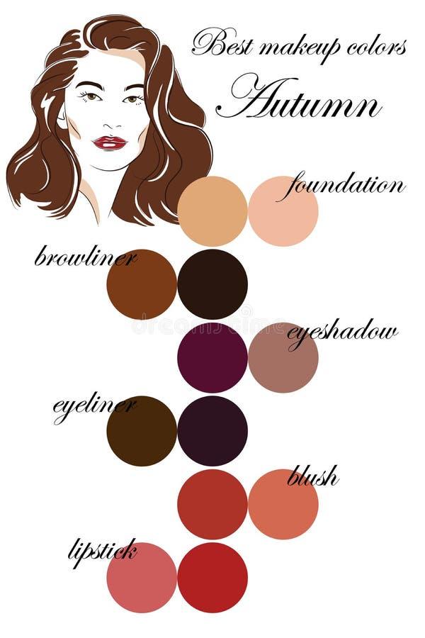 Los mejores colores del maquillaje para el tipo del oto?o de aspecto Paleta estacional del an?lisis de color libre illustration