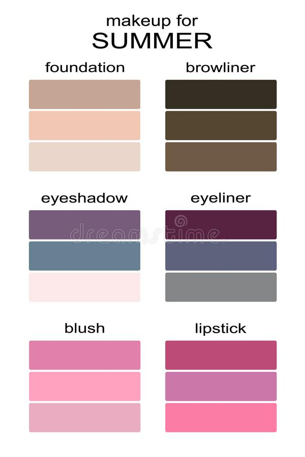 Los mejores colores del maquillaje para el tipo del verano de aspecto libre illustration