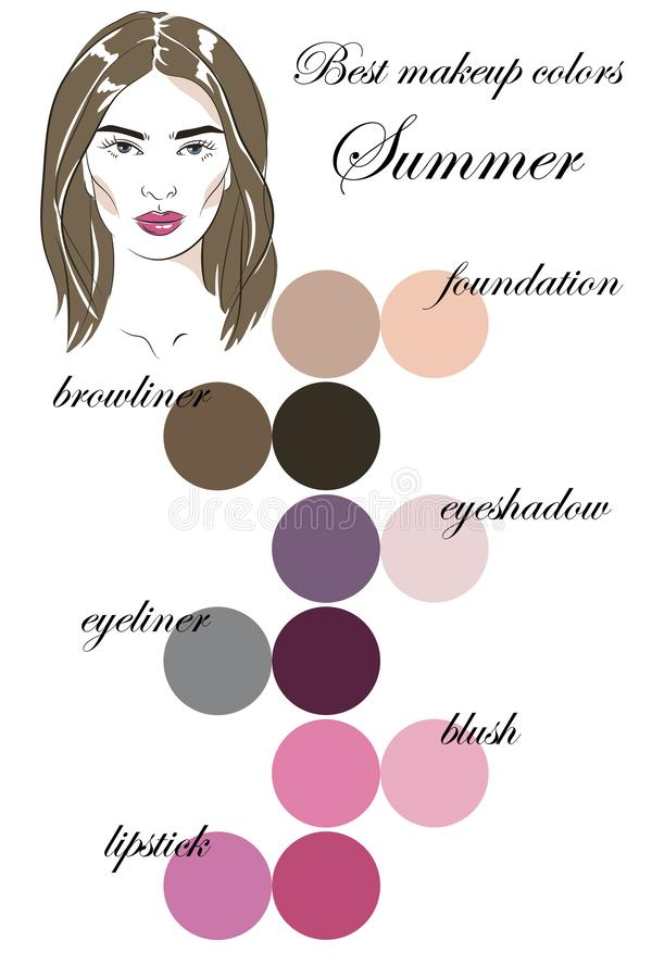 Los mejores colores del maquillaje para el tipo del verano de aspecto Paleta estacional del an?lisis de color stock de ilustración