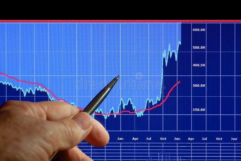 Los mercados suben imagen de archivo