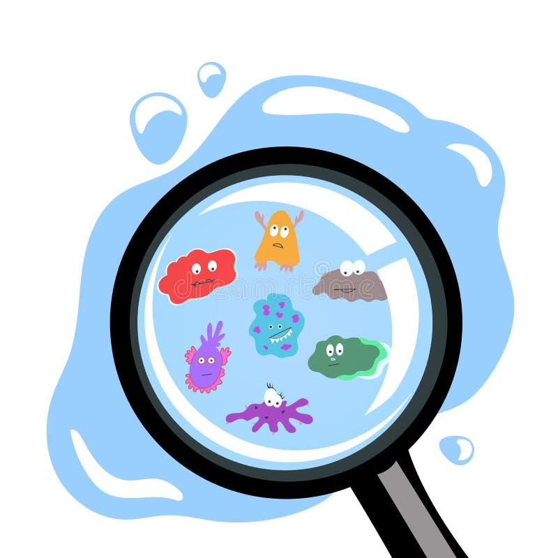 Los microbios en el agua caen debajo de la lupa stock de ilustración